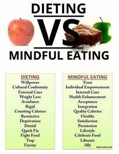 dieting-vs-mindfuleatingb10453307ab8ce49b546063b0e243cc2
